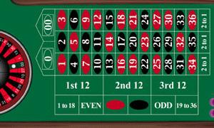 Magicalotto parti della roulette il tavolo della roulette - Il tavolo della roulette ...
